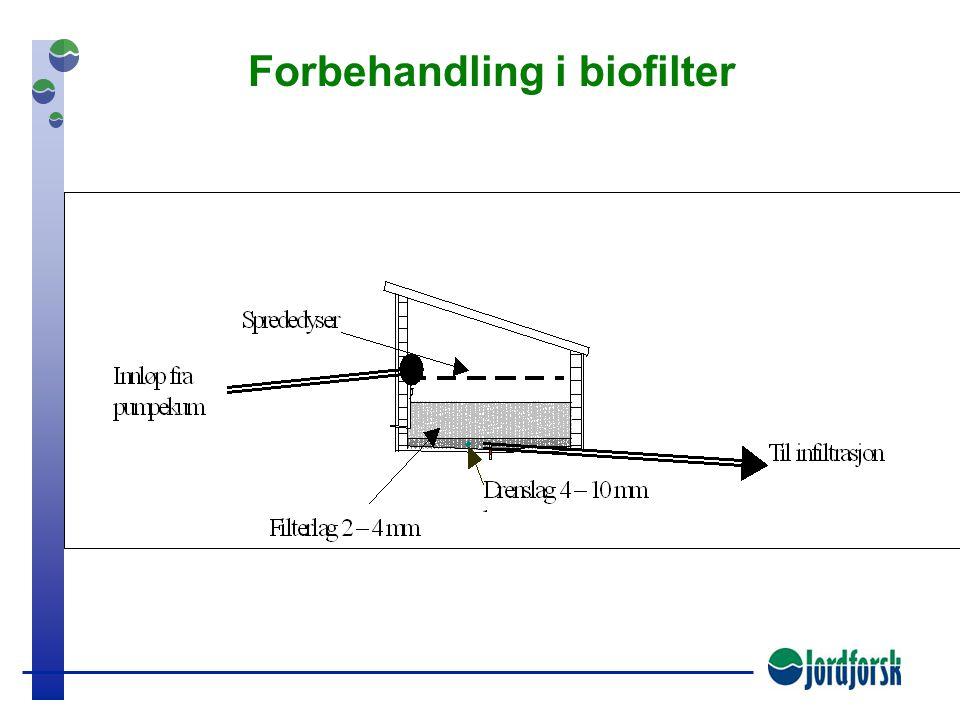 Forbehandling i biofilter