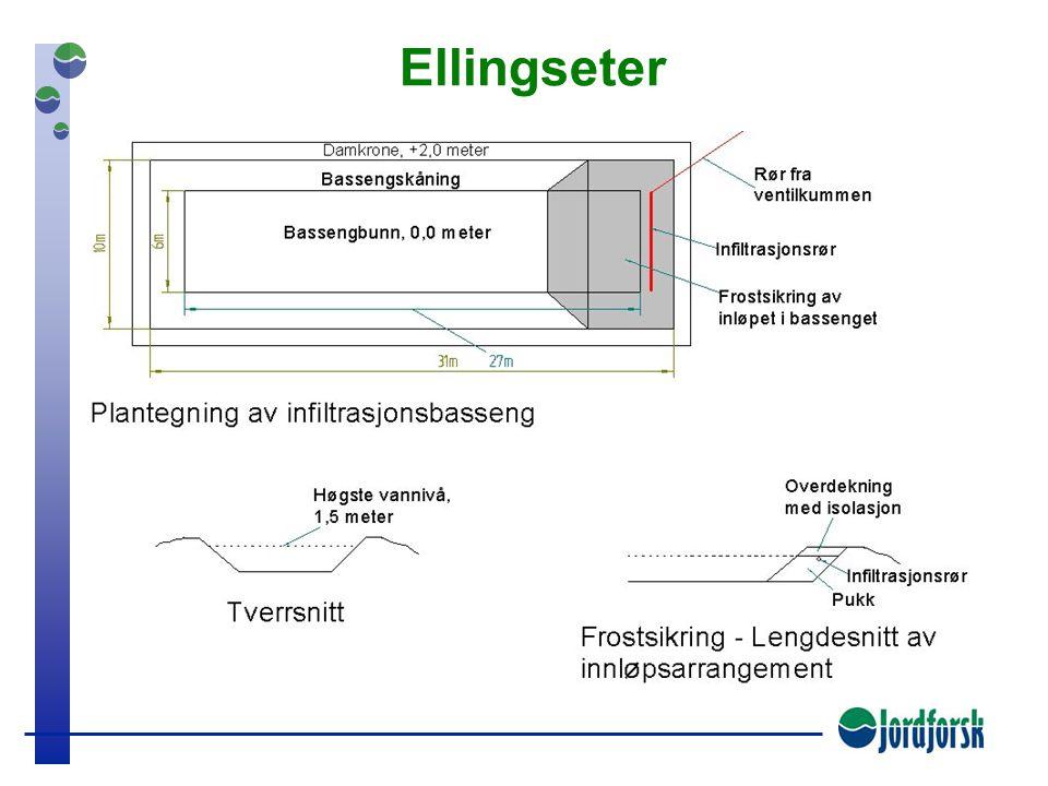 Ellingseter
