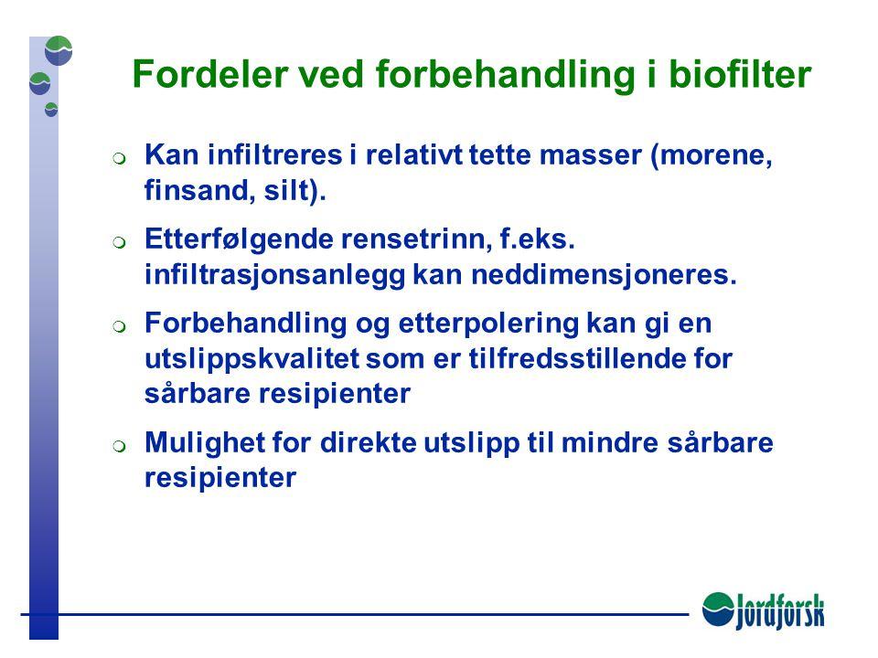 Fordeler ved forbehandling i biofilter