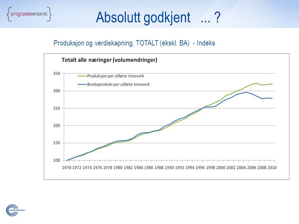 Absolutt godkjent ... Produksjon og verdiskapning, TOTALT (ekskl. BA) - Indeks