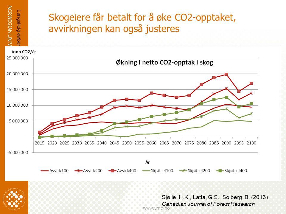 Skogeiere får betalt for å øke CO2-opptaket, avvirkningen kan også justeres