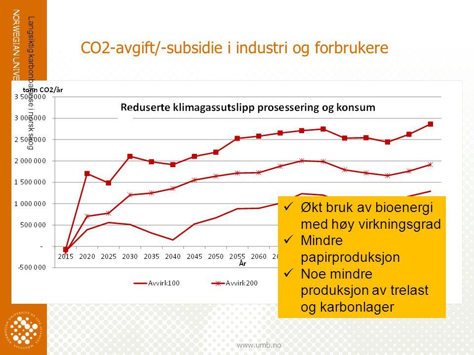 CO2-avgift/-subsidie i industri og forbrukere