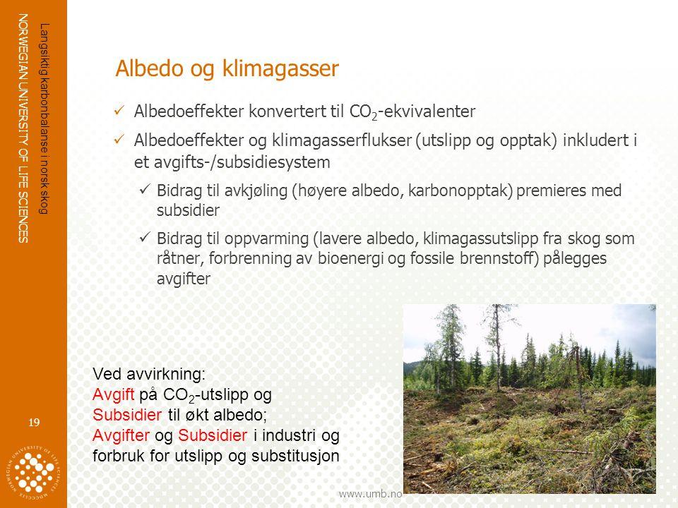 Albedo og klimagasser Albedoeffekter konvertert til CO2-ekvivalenter
