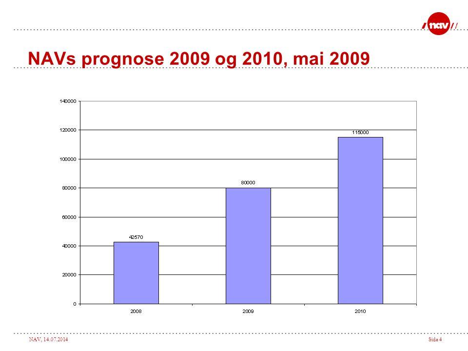 NAVs prognose 2009 og 2010, mai 2009