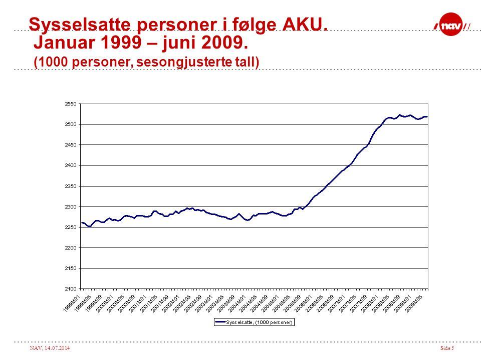 Sysselsatte personer i følge AKU. Januar 1999 – juni 2009