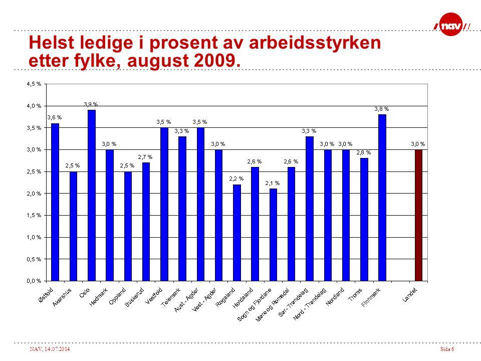 Helst ledige i prosent av arbeidsstyrken etter fylke, august 2009.