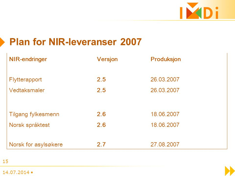 Plan for NIR-leveranser 2007