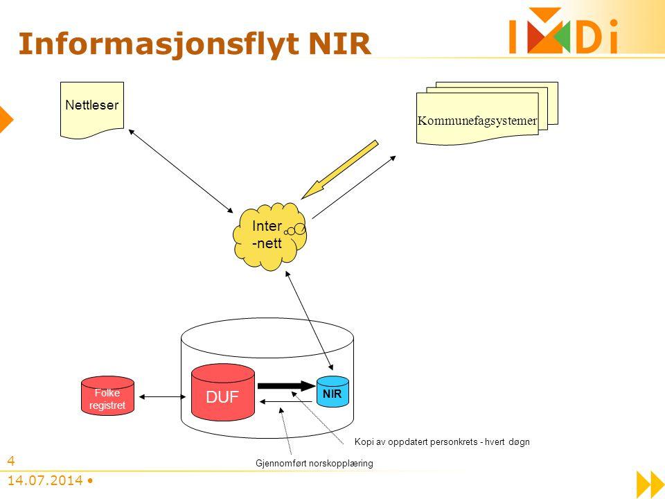 Informasjonsflyt NIR DUF Inter-nett Nettleser Kommunefagsystemer