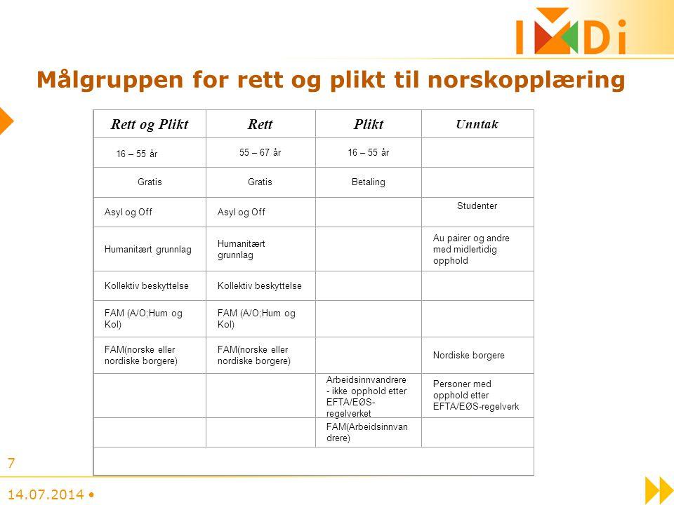 Målgruppen for rett og plikt til norskopplæring