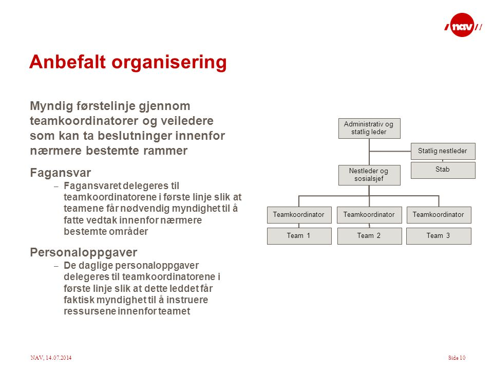 Anbefalt organisering