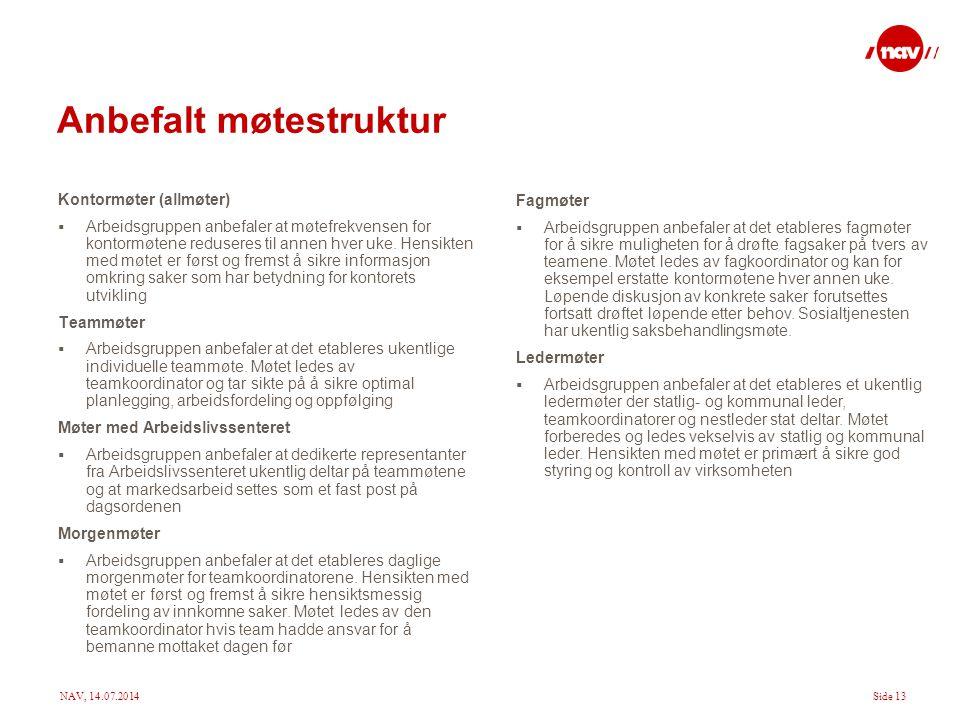 Anbefalt møtestruktur