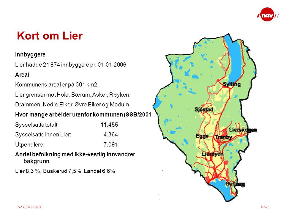 Kort om Lier Innbyggere Lier hadde 21 874 innbyggere pr. 01.01.2006
