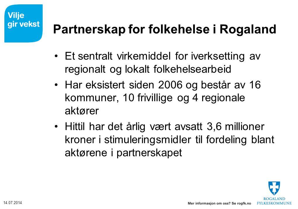 Partnerskap for folkehelse i Rogaland
