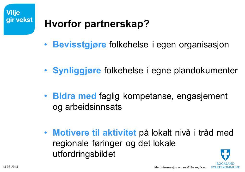 Hvorfor partnerskap Bevisstgjøre folkehelse i egen organisasjon