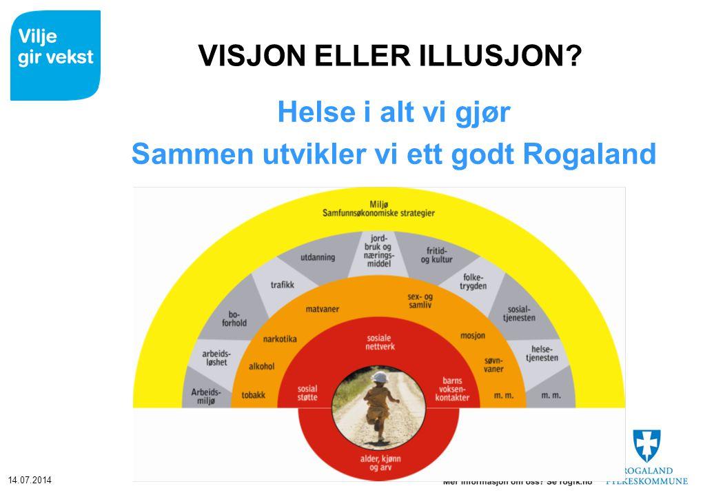 Helse i alt vi gjør Sammen utvikler vi ett godt Rogaland