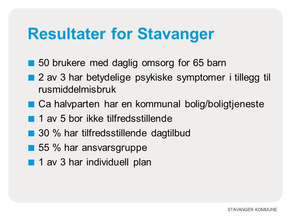 Resultater for Stavanger