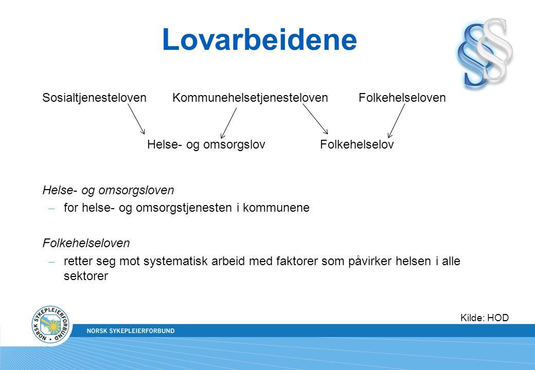 Lovarbeidene Sosialtjenesteloven Kommunehelsetjenesteloven Folkehelseloven. Helse- og omsorgslov Folkehelselov.