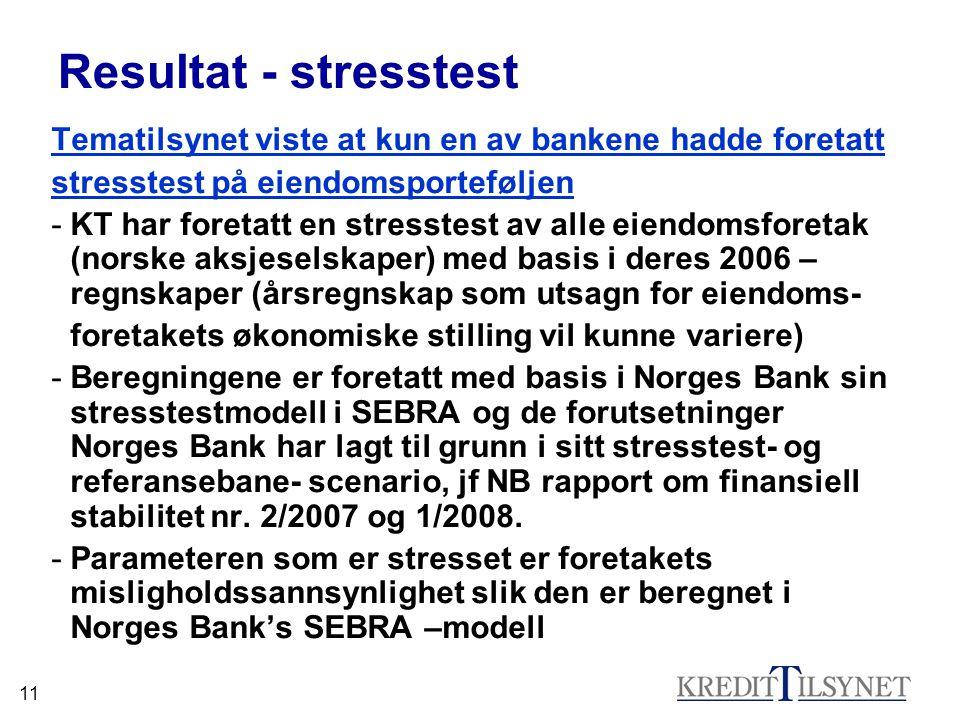 Resultat - stresstest Tematilsynet viste at kun en av bankene hadde foretatt. stresstest på eiendomsporteføljen.