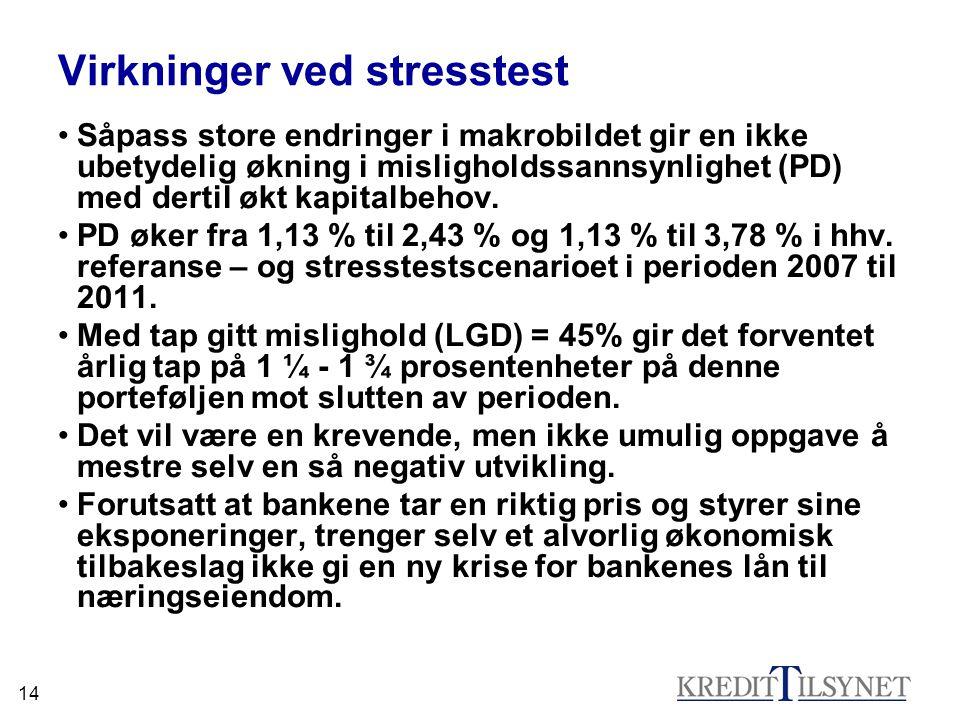 Virkninger ved stresstest