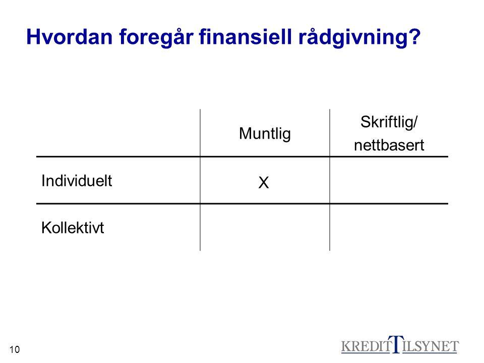 Hvordan foregår finansiell rådgivning