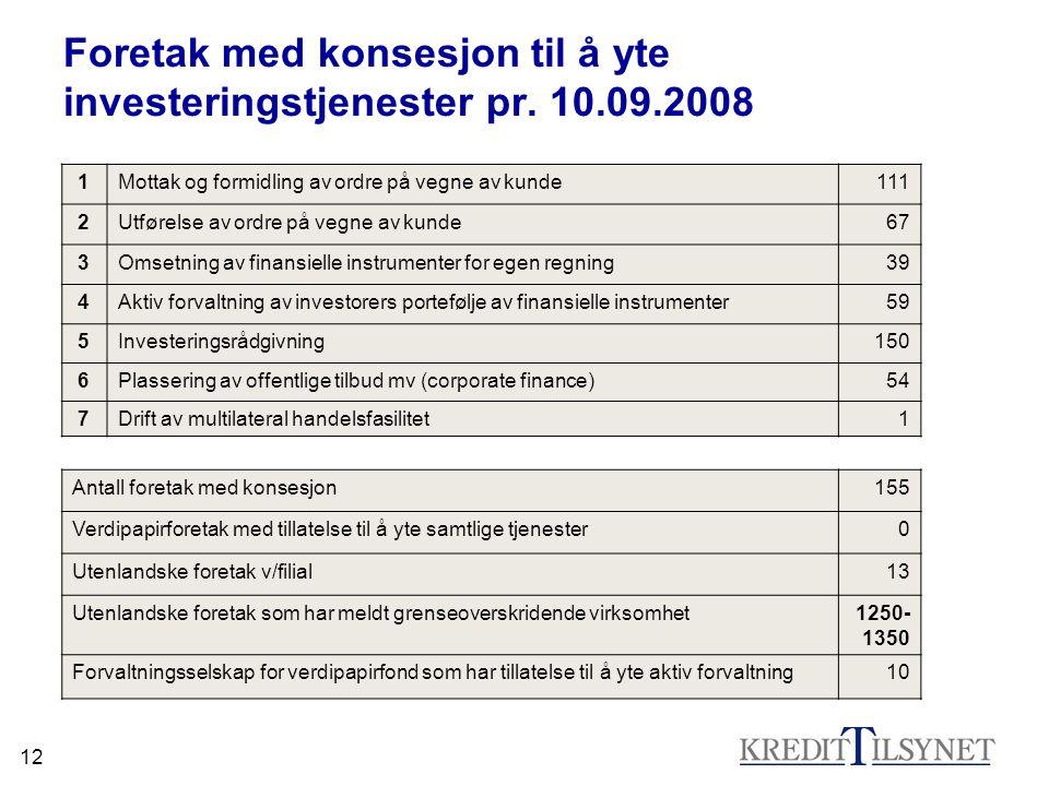 Foretak med konsesjon til å yte investeringstjenester pr. 10.09.2008