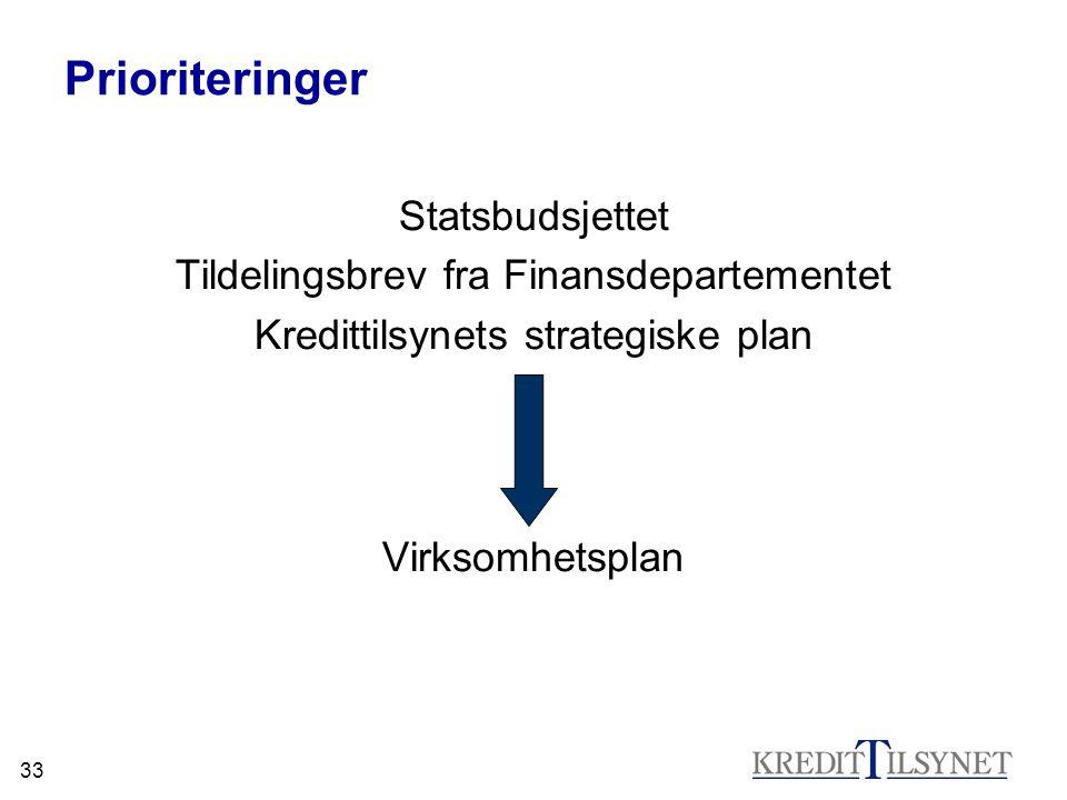 Prioriteringer Statsbudsjettet Tildelingsbrev fra Finansdepartementet