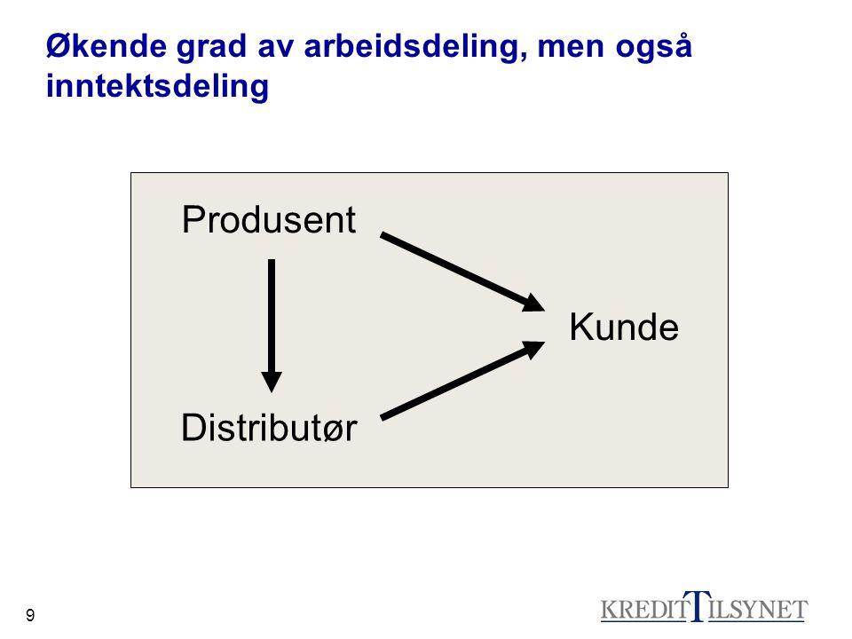 Økende grad av arbeidsdeling, men også inntektsdeling