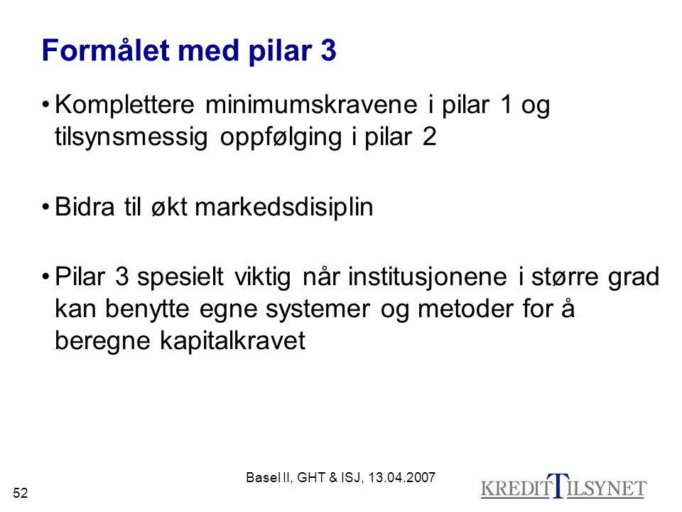 Formålet med pilar 3 Komplettere minimumskravene i pilar 1 og tilsynsmessig oppfølging i pilar 2. Bidra til økt markedsdisiplin.