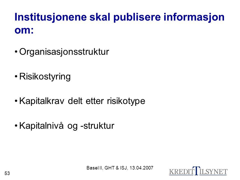 Institusjonene skal publisere informasjon om: