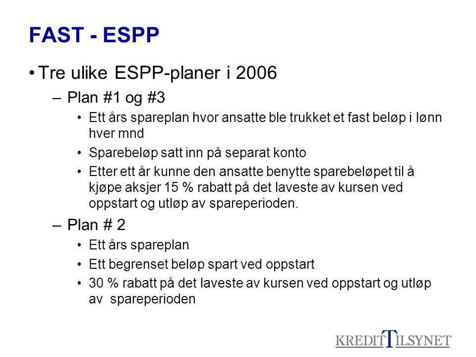 FAST - ESPP Tre ulike ESPP-planer i 2006 Plan #1 og #3 Plan # 2