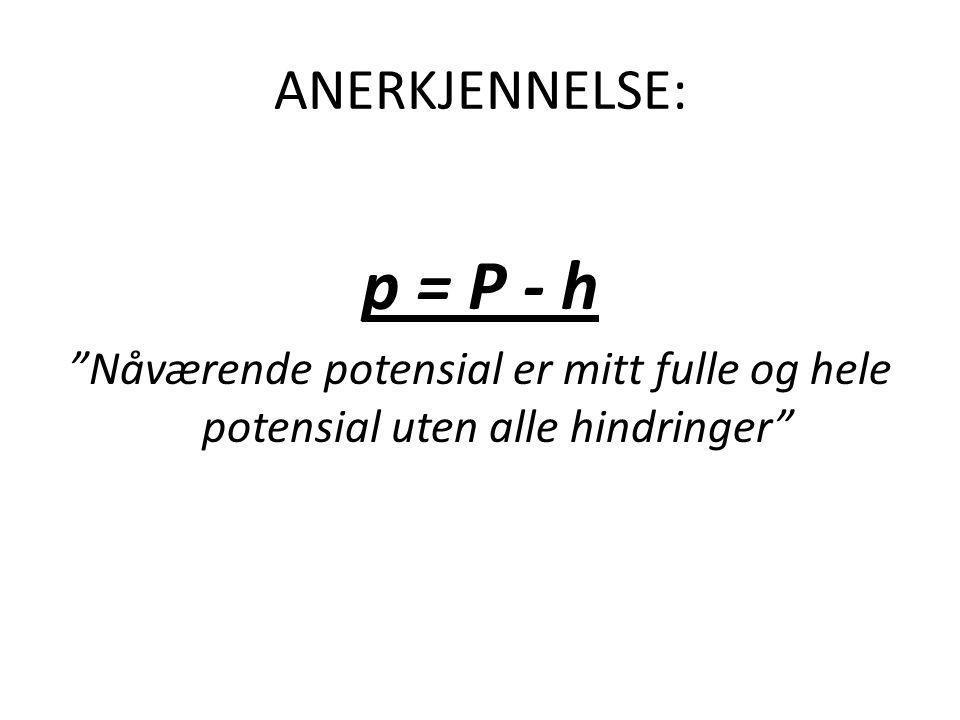 ANERKJENNELSE: p = P - h Nåværende potensial er mitt fulle og hele potensial uten alle hindringer