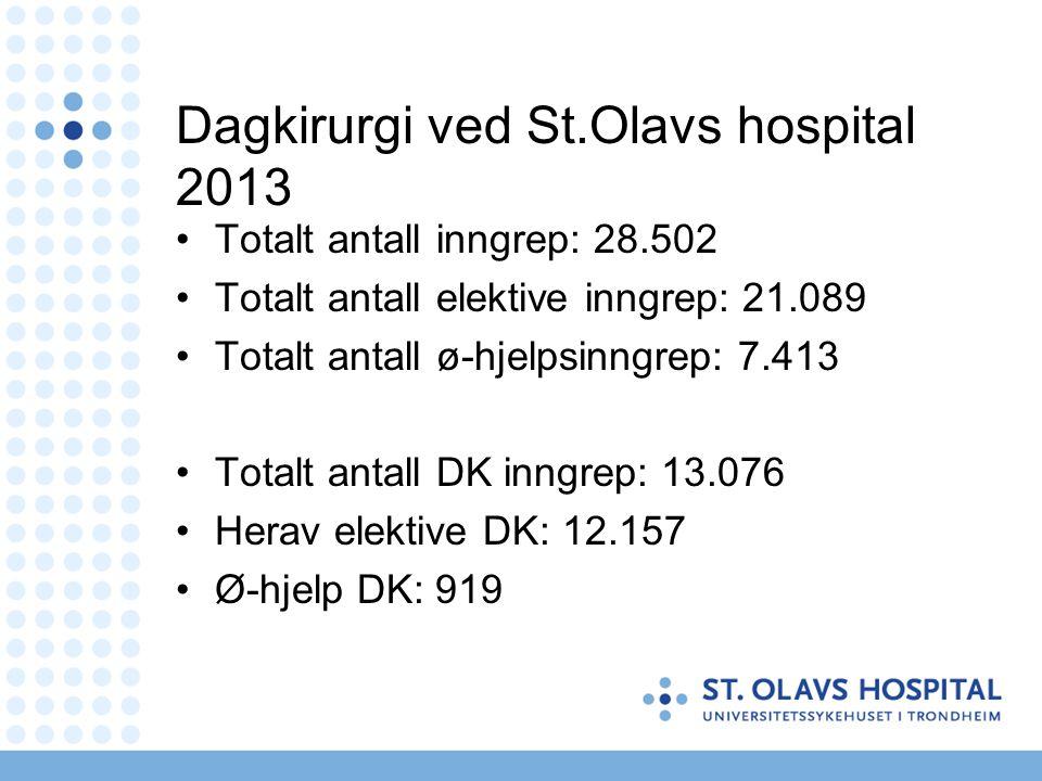Dagkirurgi ved St.Olavs hospital 2013