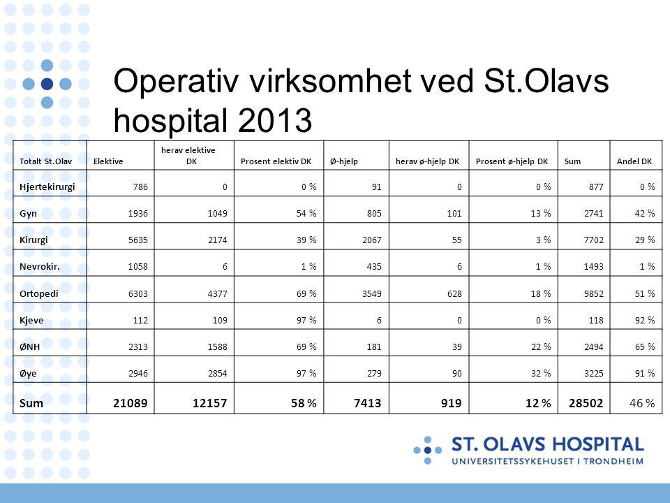 Operativ virksomhet ved St.Olavs hospital 2013