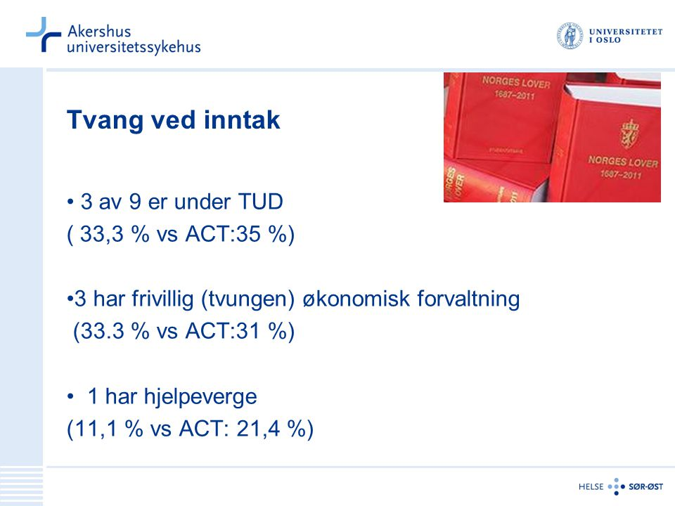 Tvang ved inntak 3 av 9 er under TUD ( 33,3 % vs ACT:35 %)