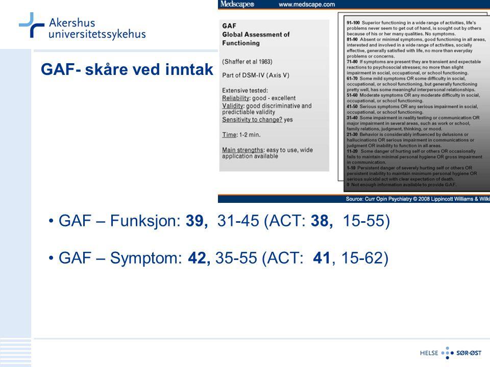 GAF- skåre ved inntak GAF – Funksjon: 39, 31-45 (ACT: 38, 15-55) GAF – Symptom: 42, 35-55 (ACT: 41, 15-62)
