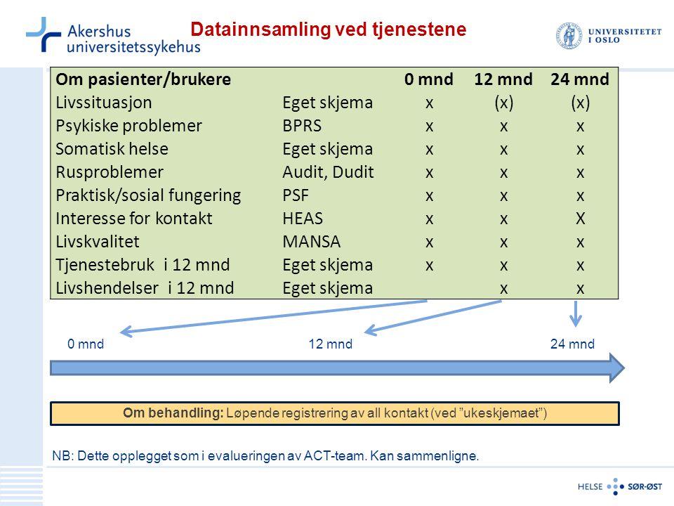 Datainnsamling ved tjenestene
