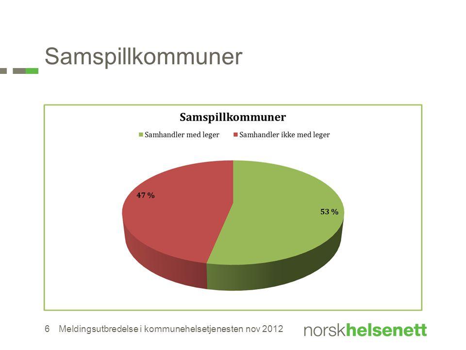 Samspillkommuner Meldingsutbredelse i kommunehelsetjenesten nov 2012