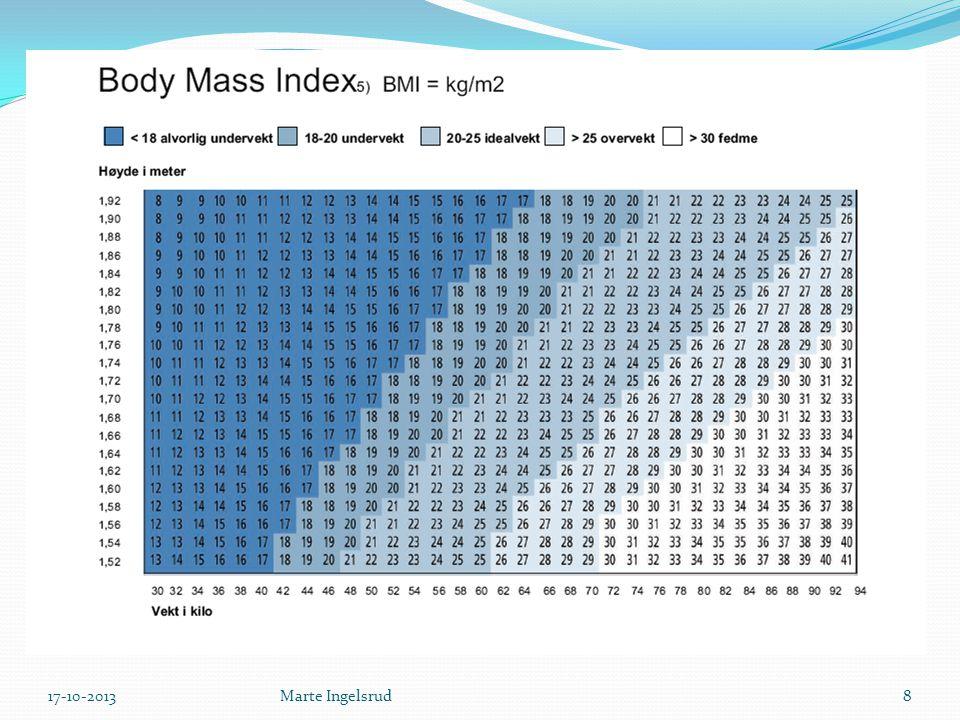 KMI < 18,5 : Lav protein/energistatus er sannsynlig.