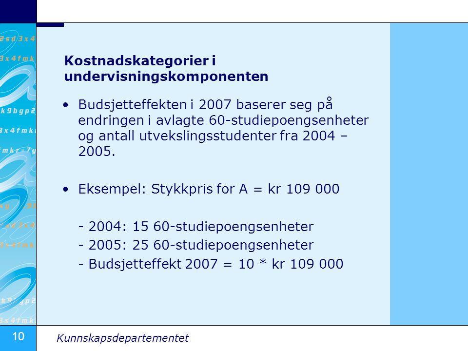 Kostnadskategorier i undervisningskomponenten