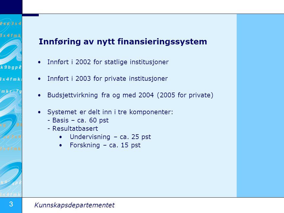 Innføring av nytt finansieringssystem