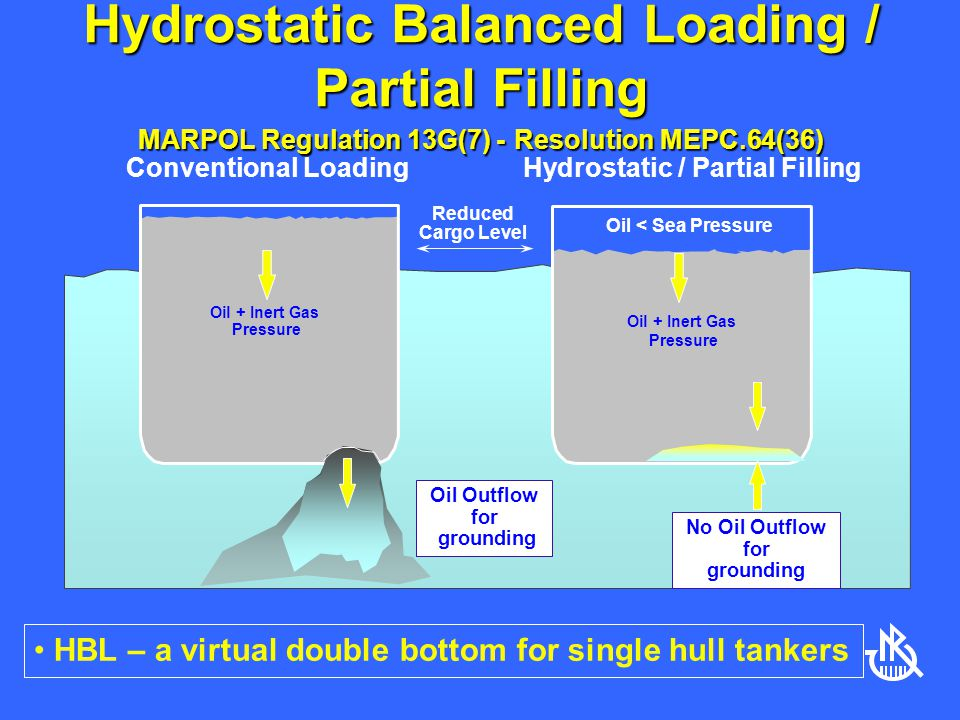 Hydrostatic Balanced Loading / Partial Filling MARPOL Regulation 13G(7) - Resolution MEPC.64(36)