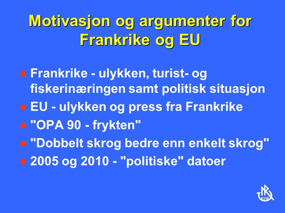 Motivasjon og argumenter for Frankrike og EU