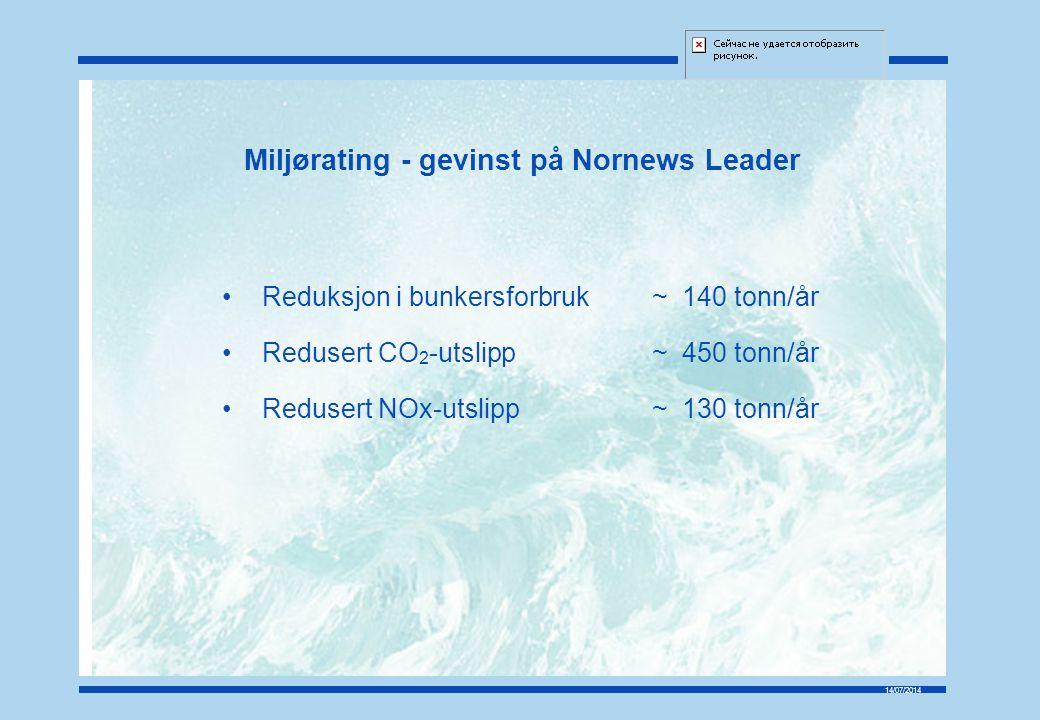Miljørating - gevinst på Nornews Leader