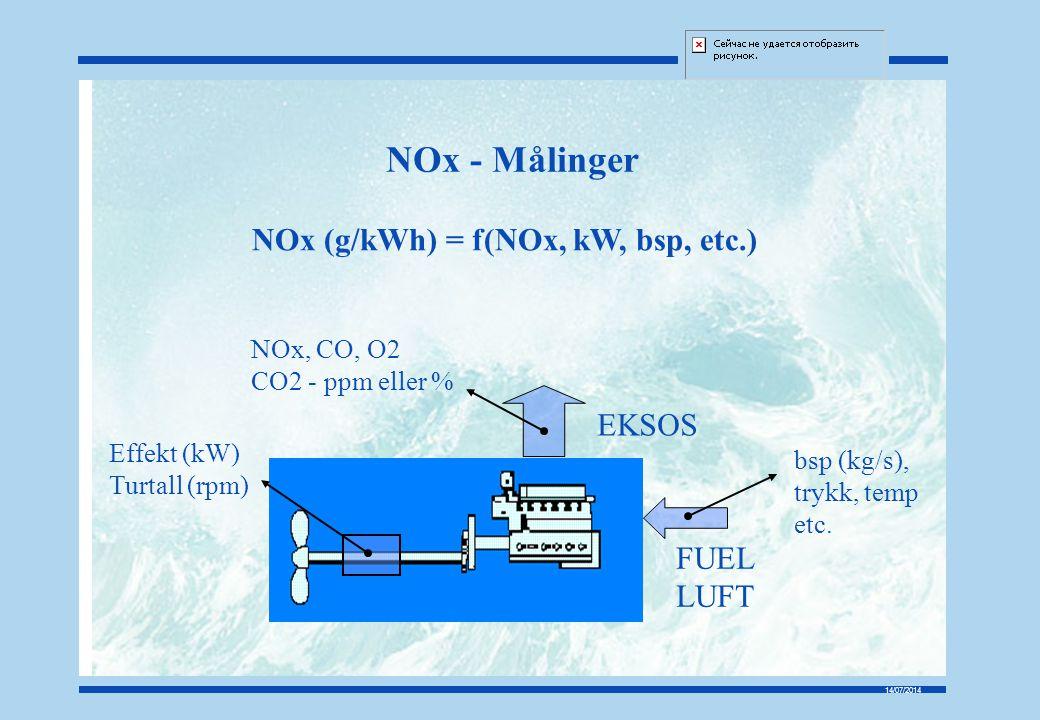 NOx - Målinger NOx (g/kWh) = f(NOx, kW, bsp, etc.) EKSOS FUEL LUFT