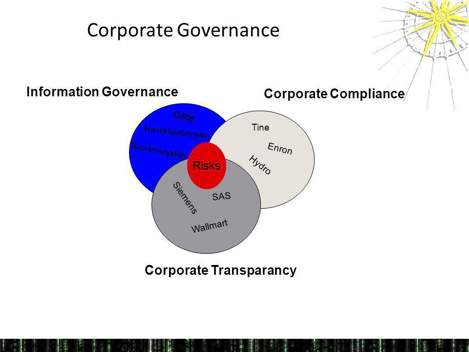 Corporate Governance Information Governance Corporate Compliance