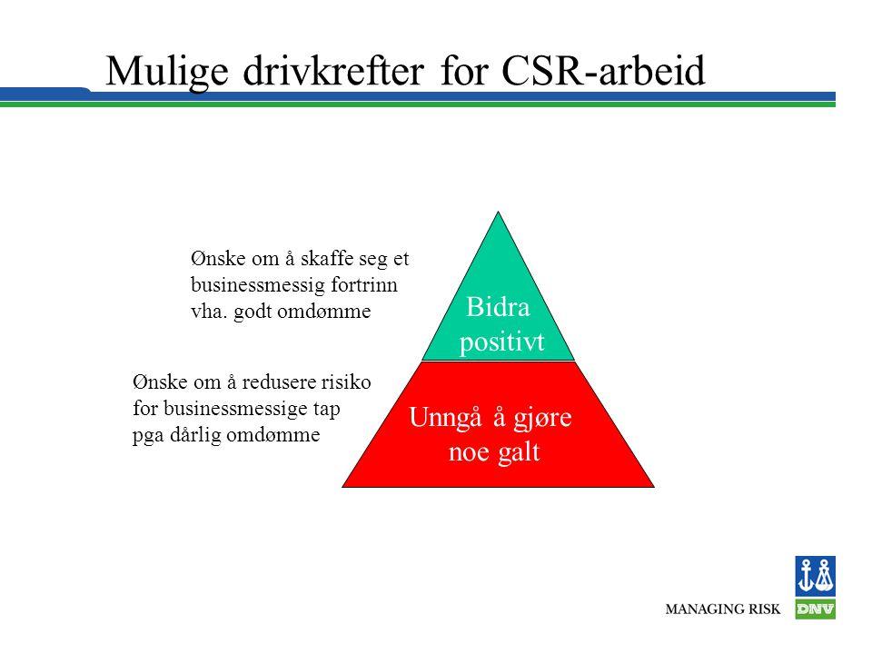 Mulige drivkrefter for CSR-arbeid