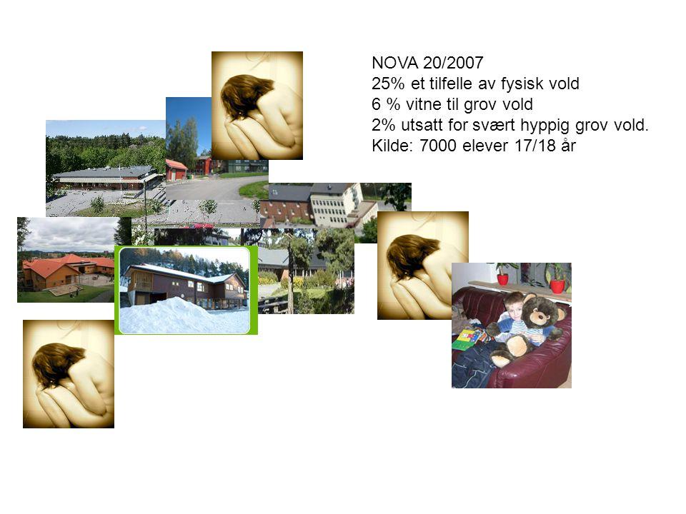 NOVA 20/2007 25% et tilfelle av fysisk vold. 6 % vitne til grov vold. 2% utsatt for svært hyppig grov vold.