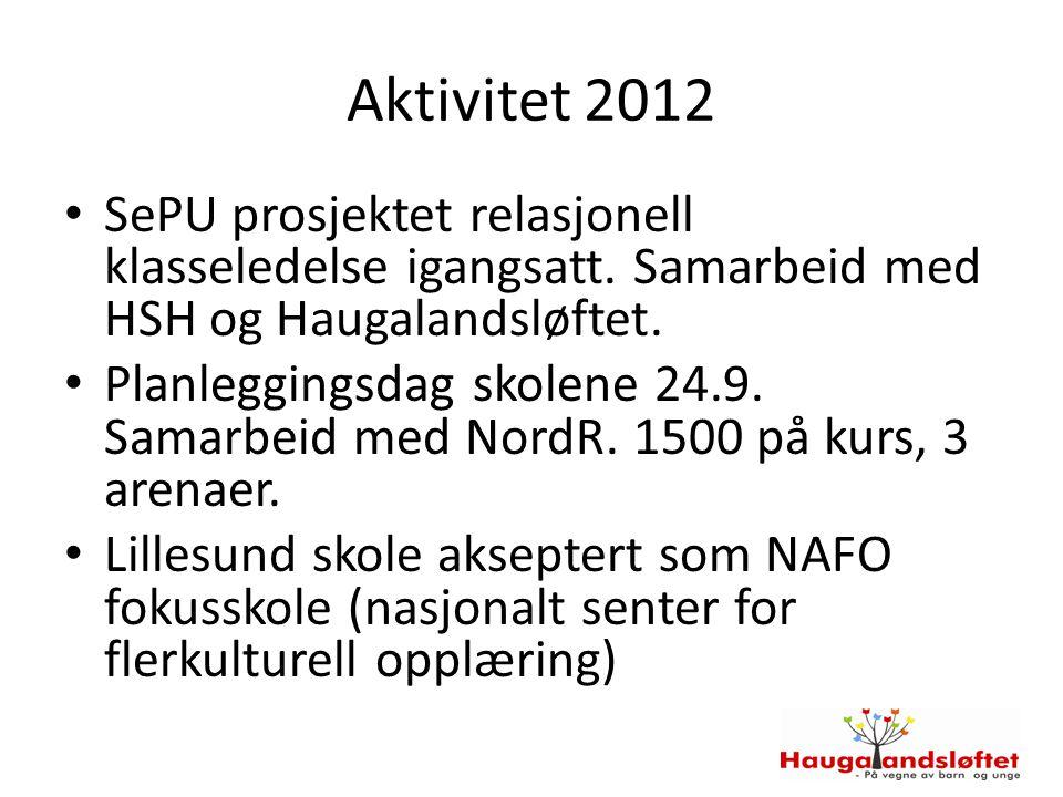 Aktivitet 2012 SePU prosjektet relasjonell klasseledelse igangsatt. Samarbeid med HSH og Haugalandsløftet.