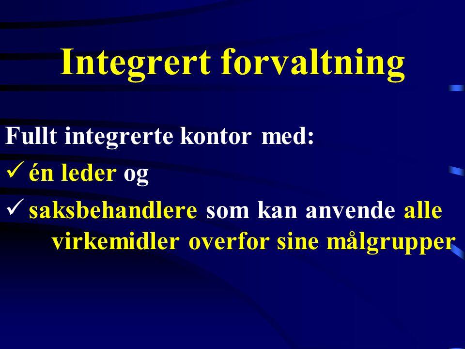 Integrert forvaltning