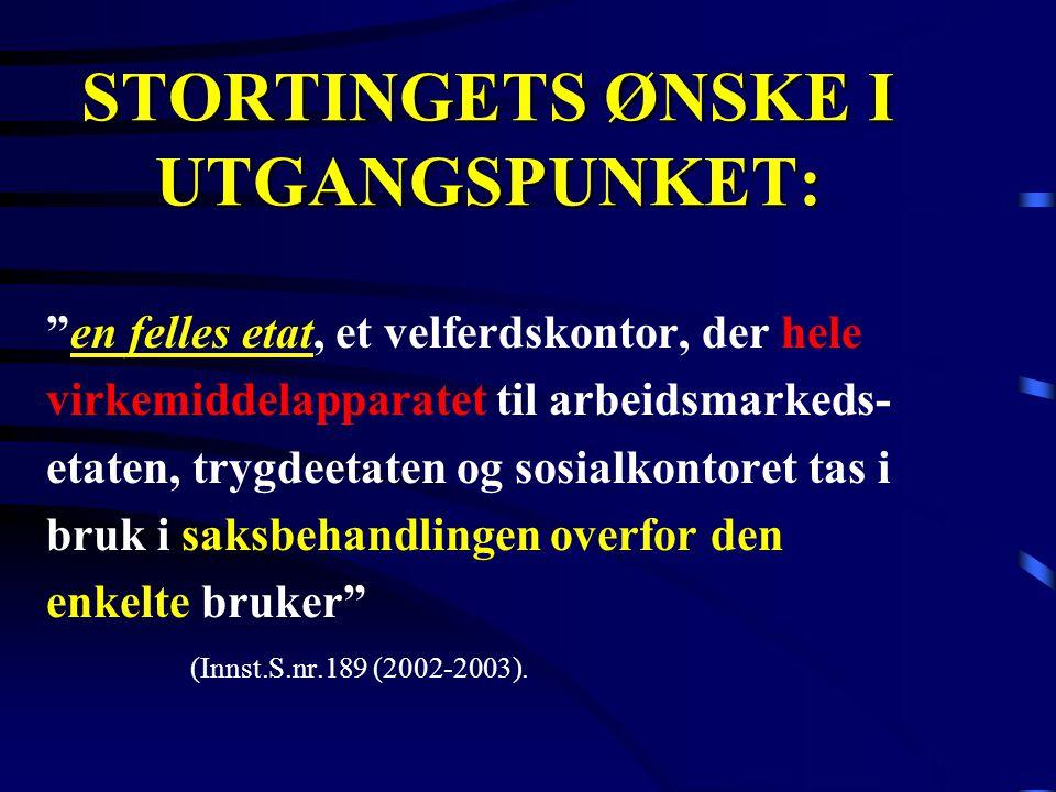 STORTINGETS ØNSKE I UTGANGSPUNKET: